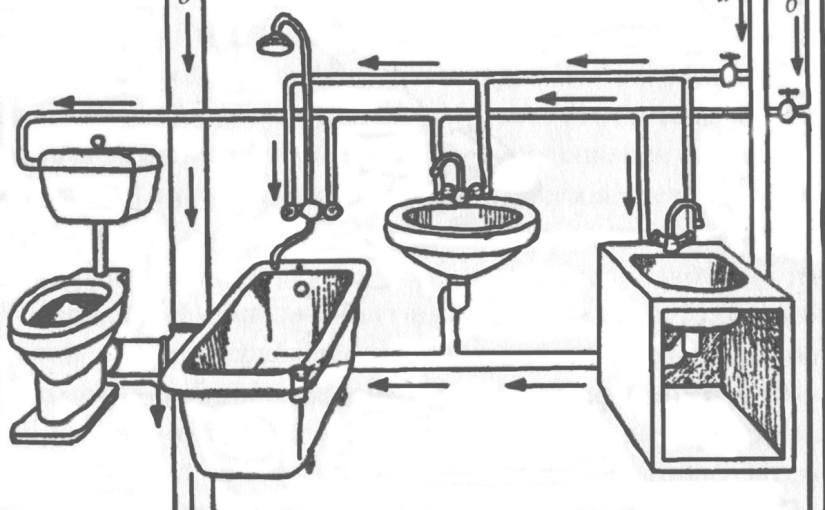 -воды-и-канализации-в-квартире